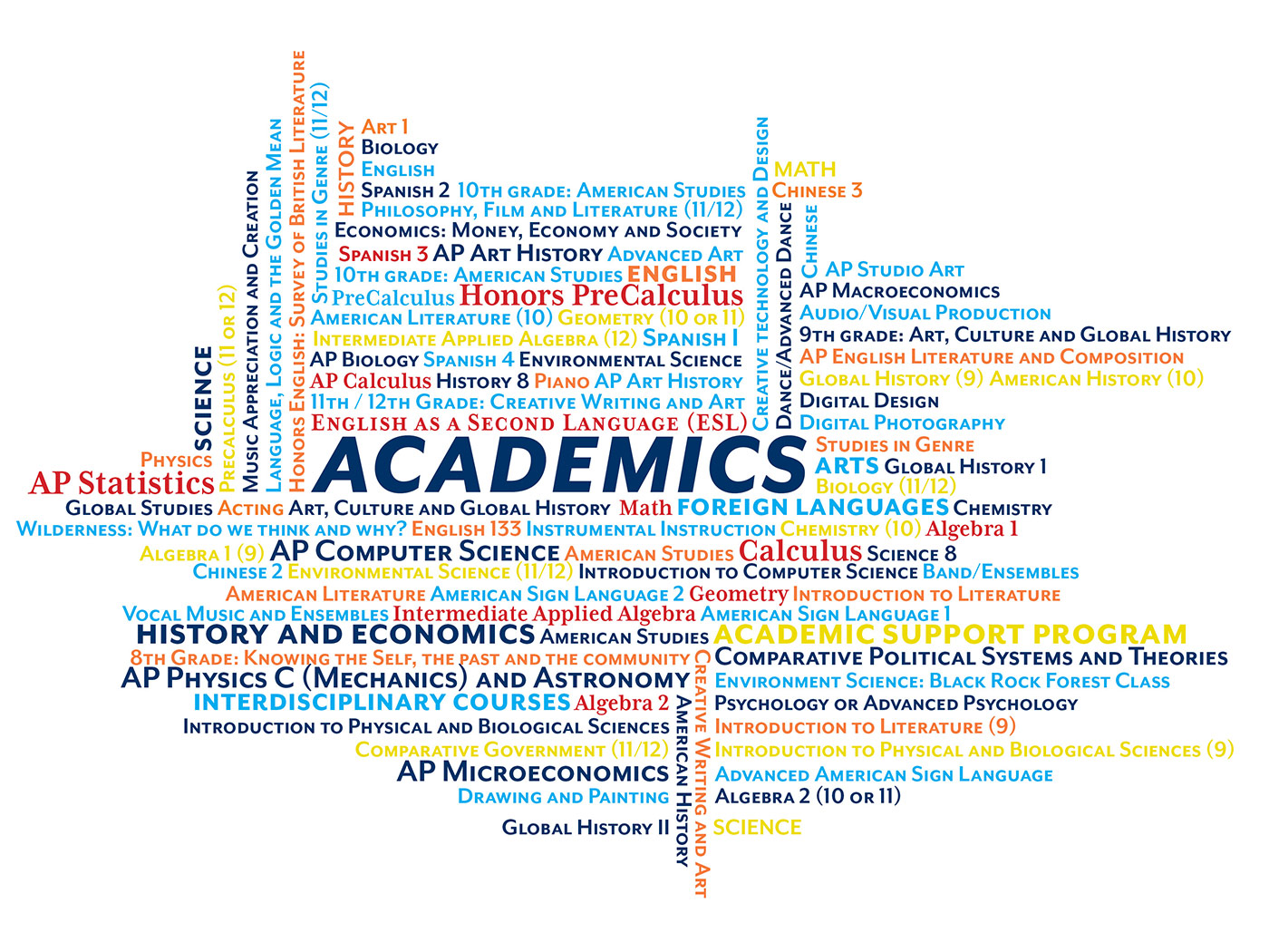 Academic-Word-Map